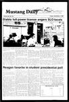 Mustang Daily, November 2, 1984