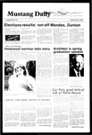 Mustang Daily, April 19, 1985