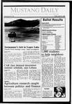 Mustang Daily, April 15, 1988