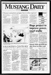 Mustang Daily, May 15, 1995