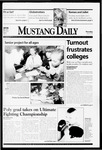 Mustang Daily, March 4, 1999